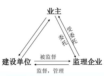 贵阳工程乐动体育网址咨询